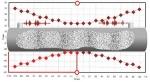 Способ регистрации включений твердых фракций в газовом потоке