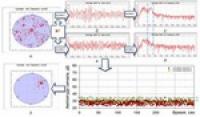 Спектрально-временной способ повышения точности локации шумоподобных источников акустической эмиссии